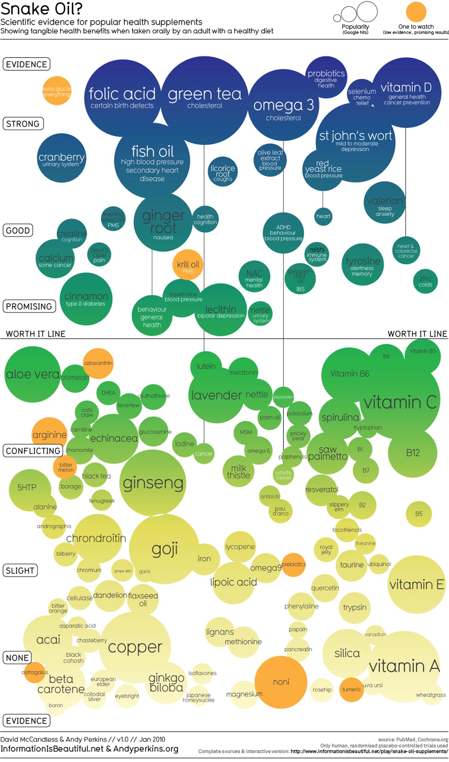 Data visualization   James Kennedy
