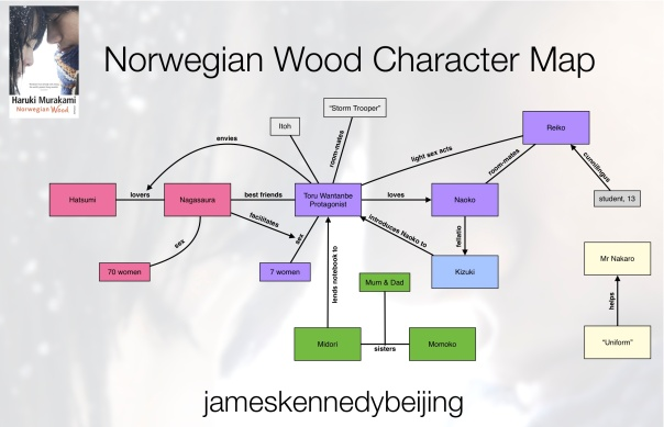 Norwegian Wood Character Map