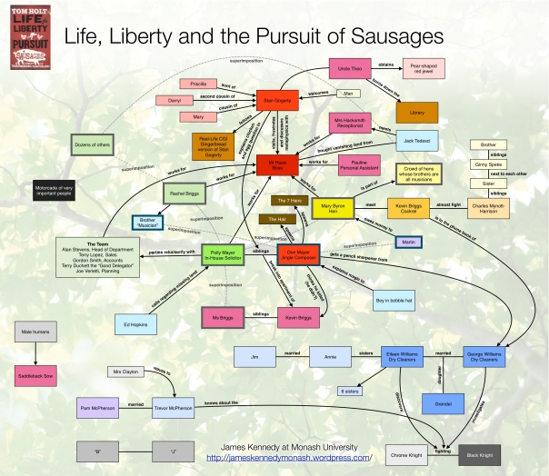 Life Liberty and the Pursuit of Sausages