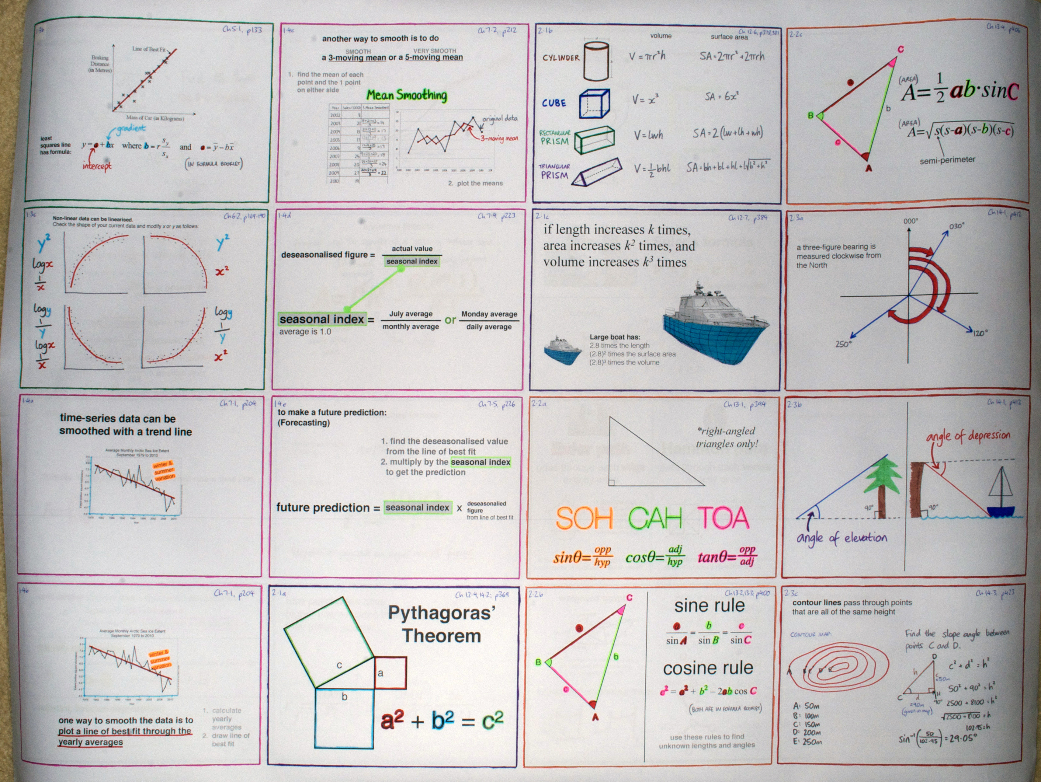 Best VCE Further Maths Revision Method | James Kennedy