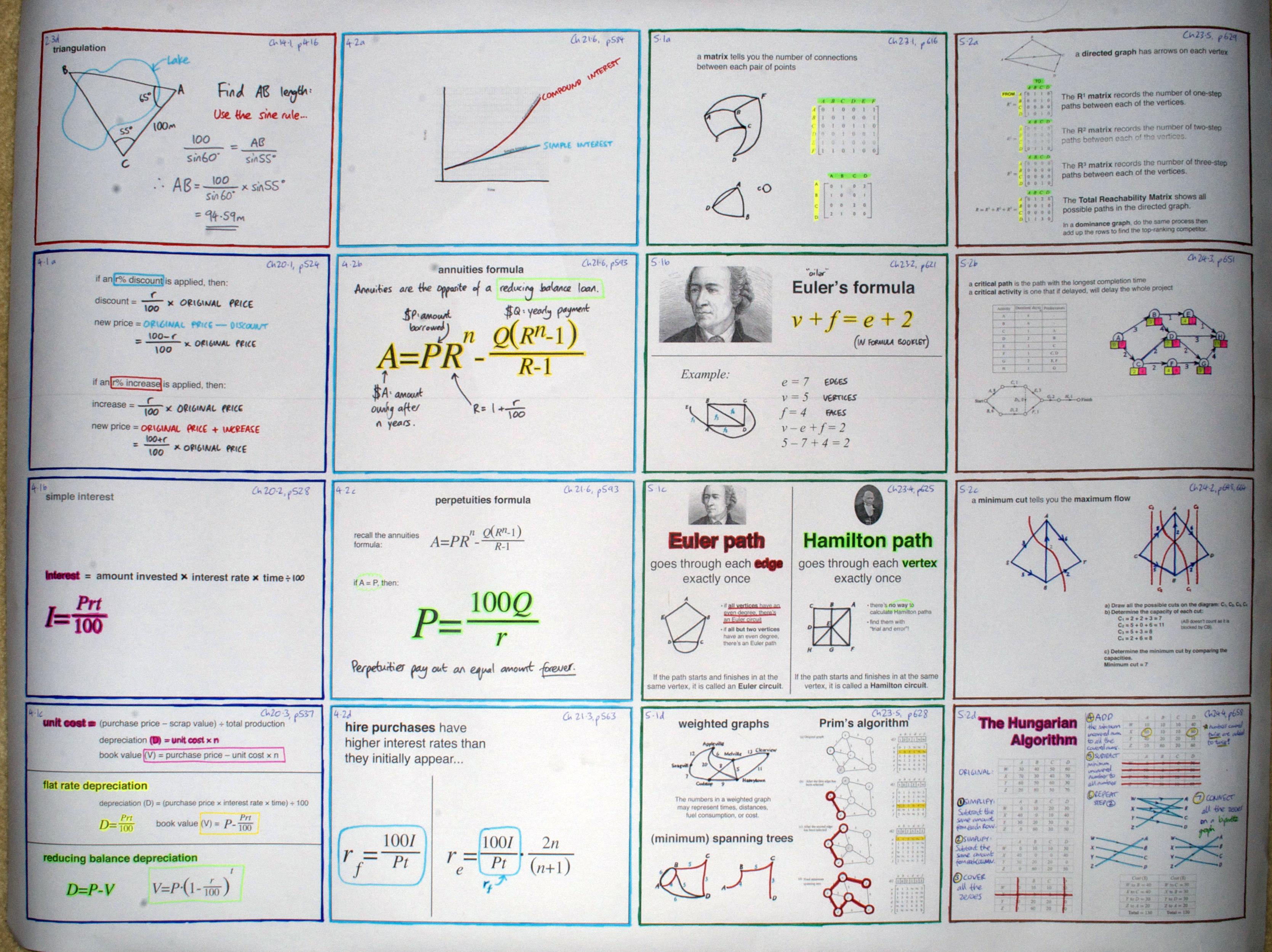 heinemann vce chemistry 2 pdf