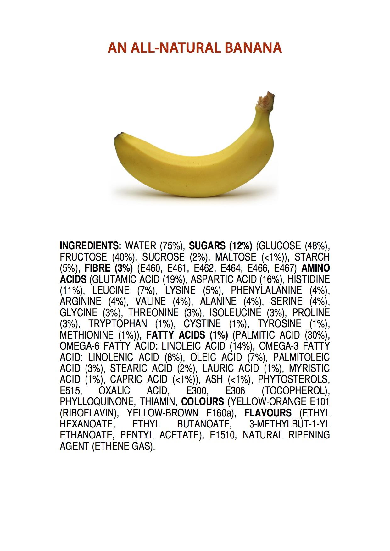 Vad bananer innehåller.