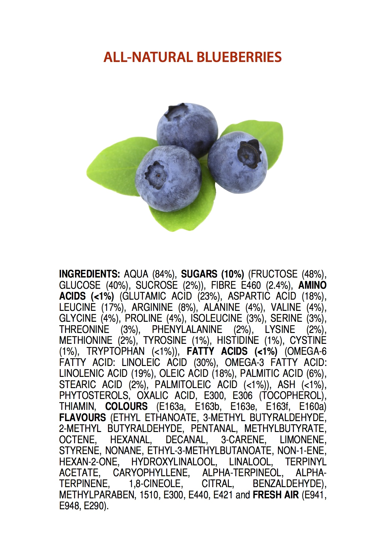El secreto de las patatas mcdonald's Ingredients-of-all-natural-blueberries-poster