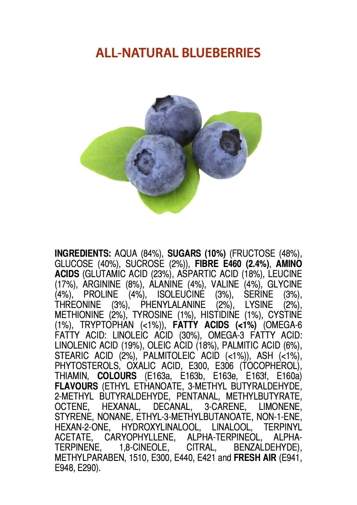 Natural E Numbers Food
