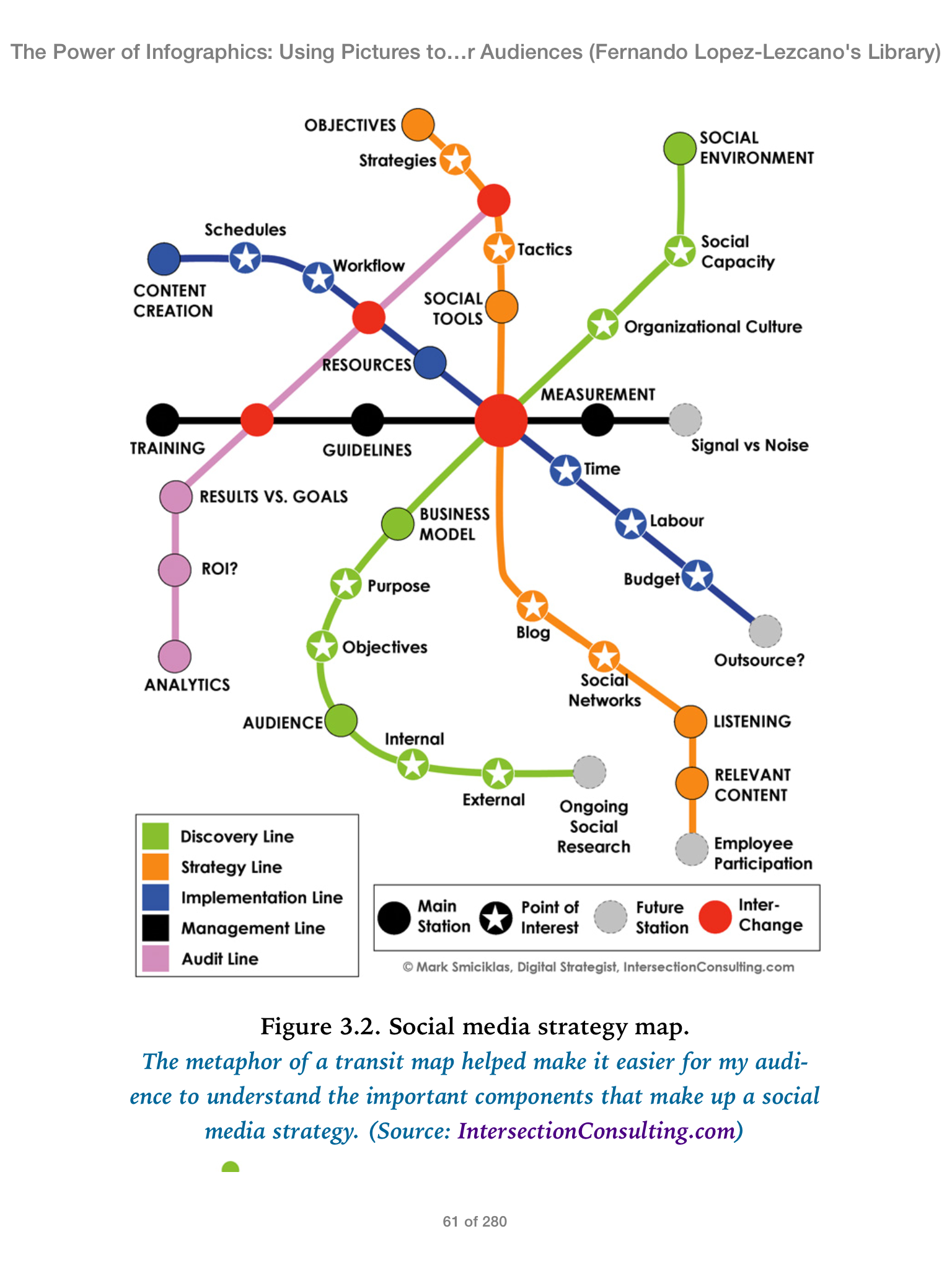 Book Review James Kennedy Hydrogen Fuel Cell Diagram Infographic The Power Of Infographics