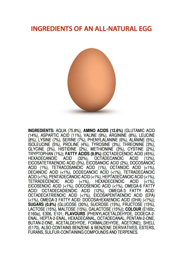Ingredients of an All-Natural Egg
