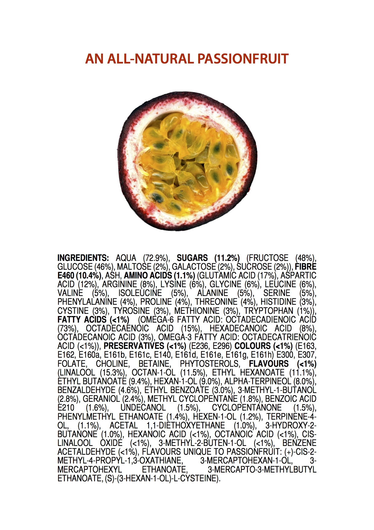 Tout est chimique... Ingredients-of-an-all-natural-passionfruit-poster