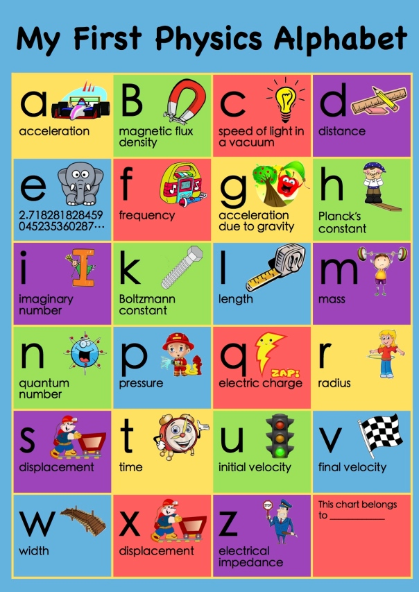 My First Physics Alphabet Poster