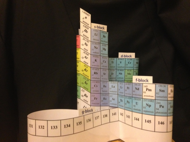A 3-dimensional periodic table with a g-block (front)