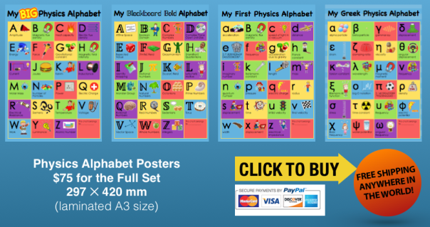 My Physics Alphabet Poster Set of 4 in BLUE