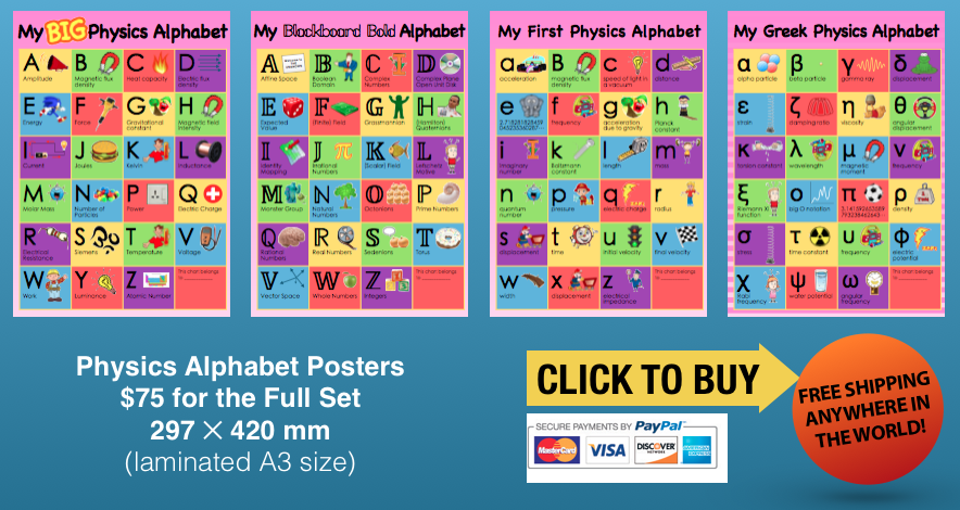 My Physics Alphabet Poster Set of 4 in PINK