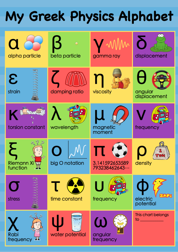 My Greek Physics Alphabet