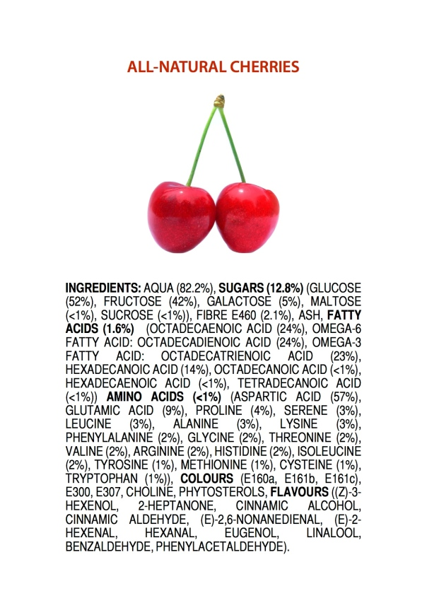 Ingredients of All-Natural Cherries