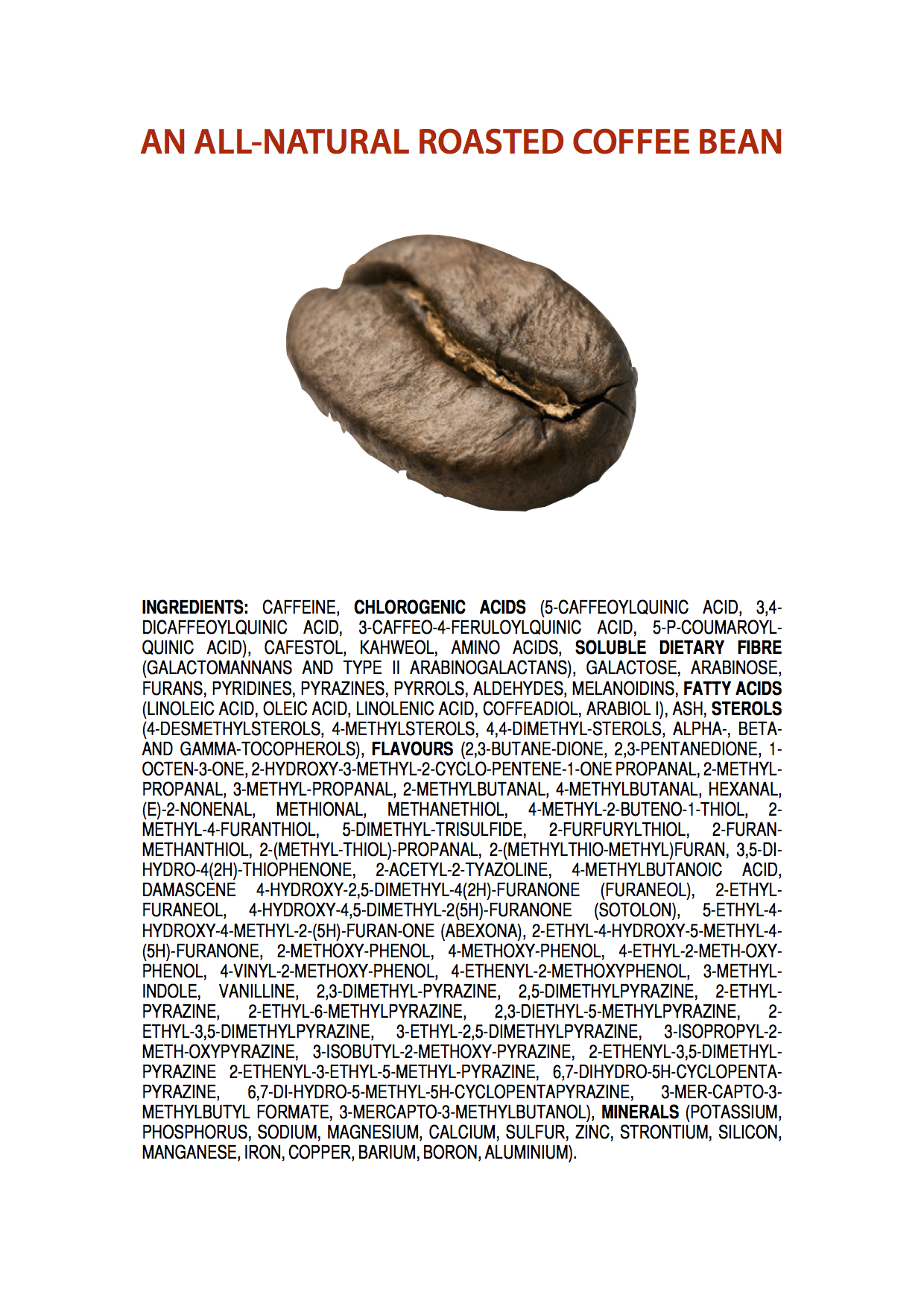 Ingredients of an All-Natural Coffee Bean