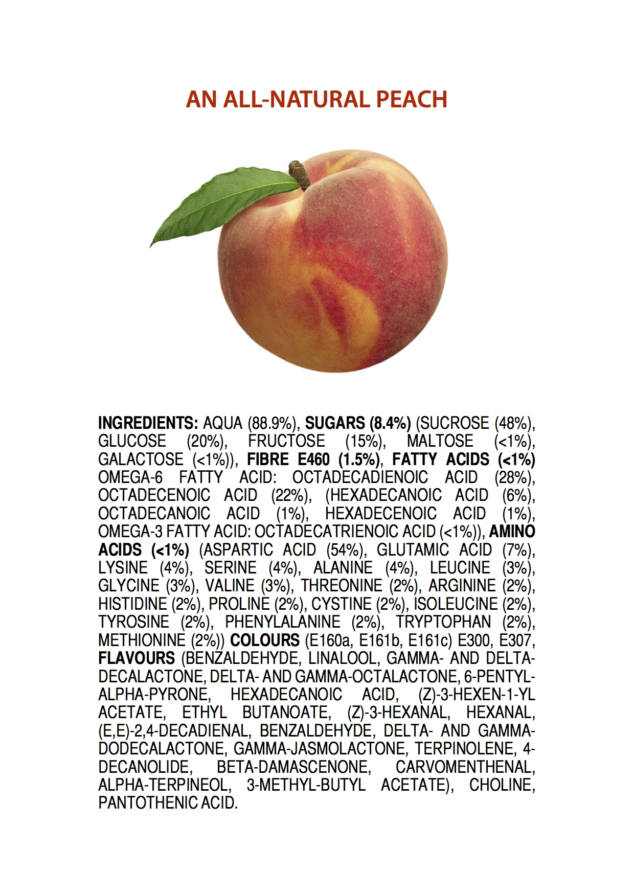 Posters james kennedy ingredients of an all natural peach poster buycottarizona Image collections