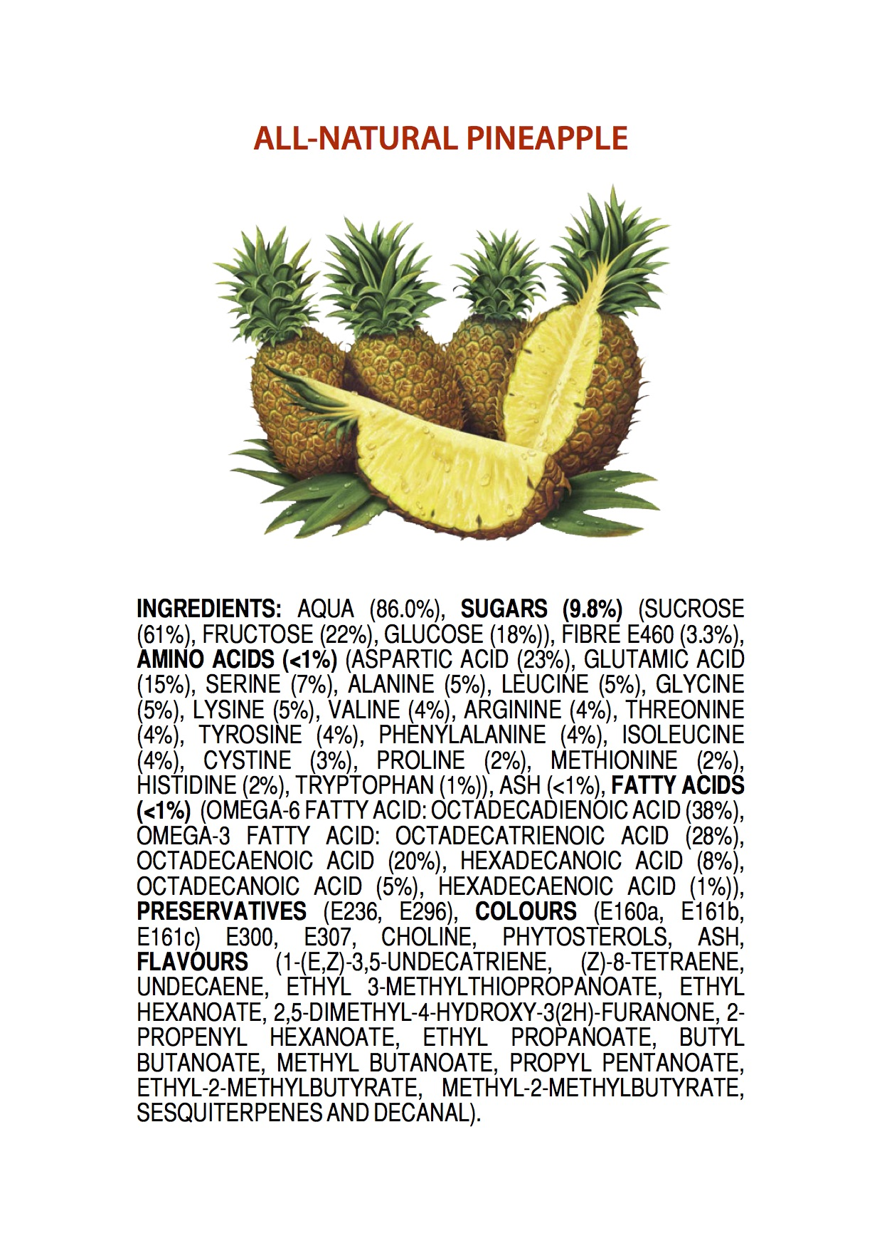 Ingredients of an All-Natural Pineapple ENGLISH