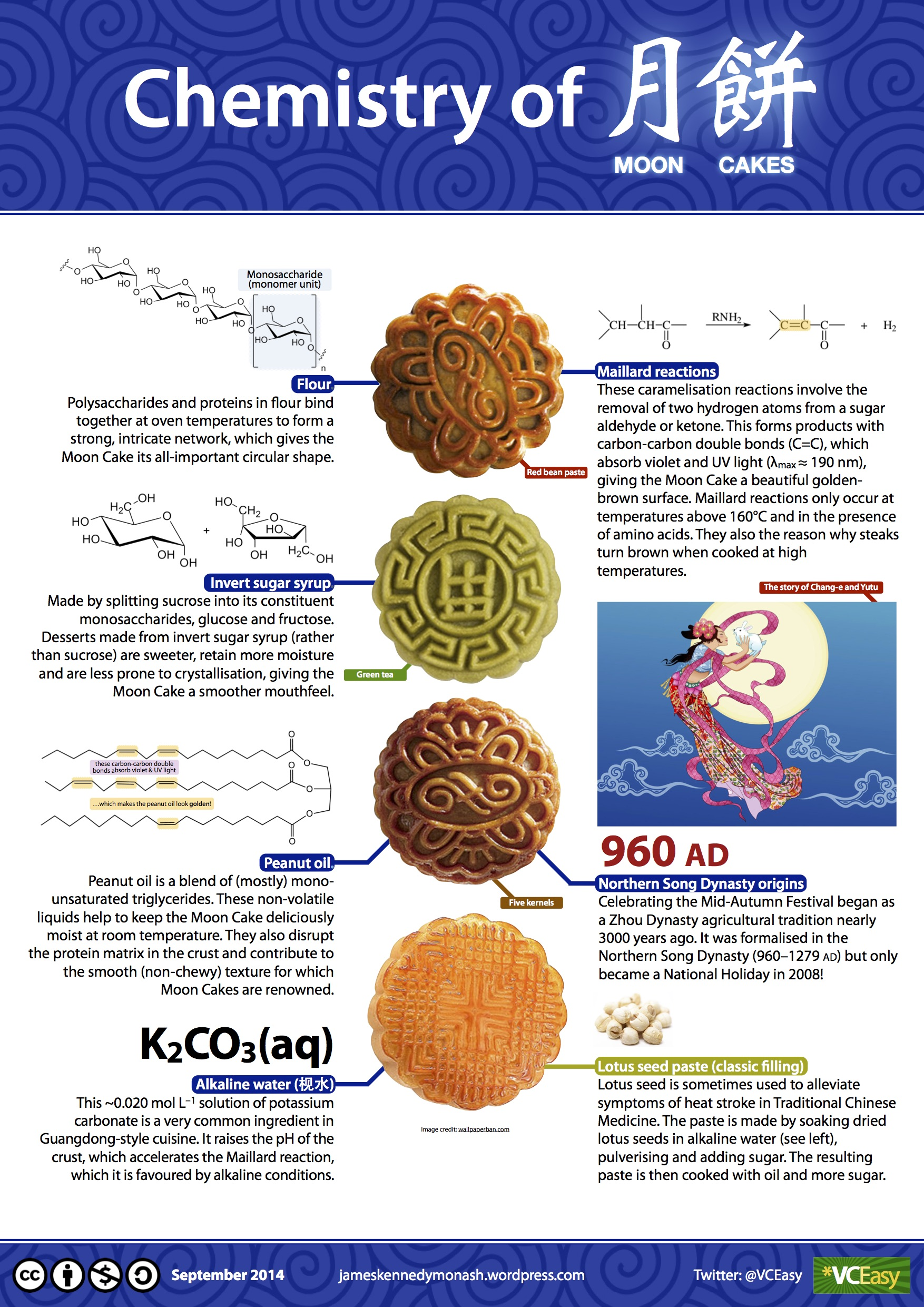 Happy mid autumn festival new infographic chemistry of moon chemistry of moon cakes infographic jameskennedymonash gamestrikefo Choice Image