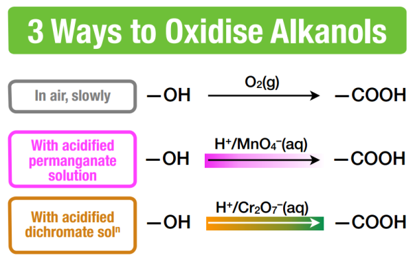 3 ways to oxidise alcohols