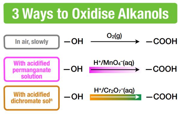 3 ways to oxidise alcohols