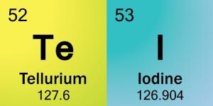iodine tellurium