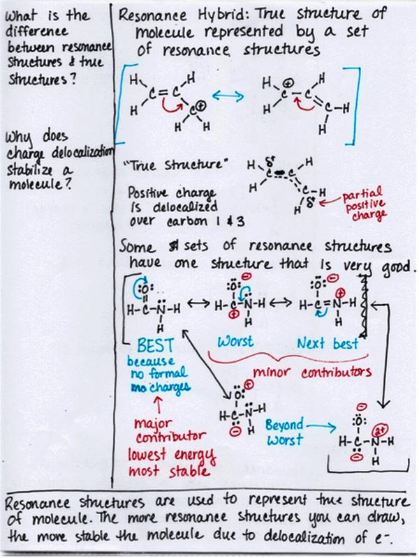 Sample ofCornell Notes in Chemistry