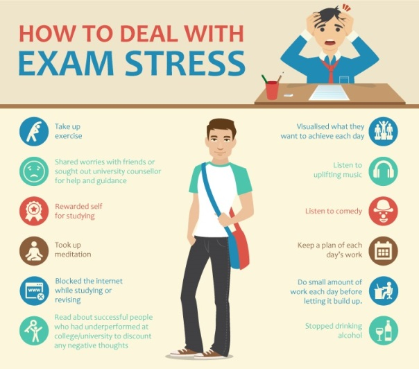 How to Deal with Exam Stress Infographic from StopProcrastinatingApp.com