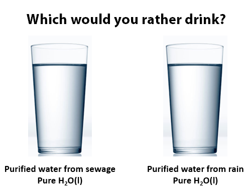 We all feel a slight preference for the glass on the right. Chemophobia, an irrational psychological quirk, is more prevalent than you might think.