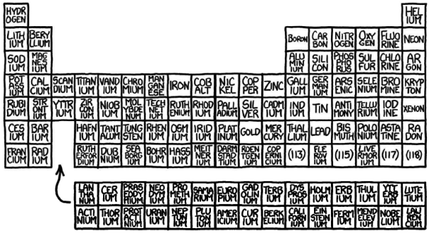 periodic table by randall monroe what if.png