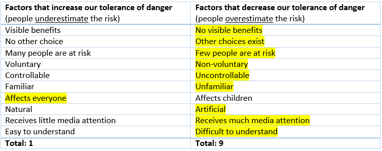table3 risks template chemicals